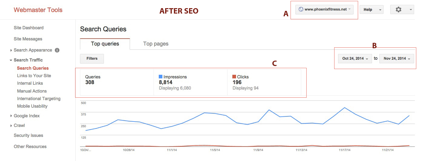 increase in website traffic through search engine optimization