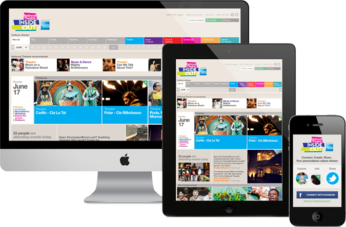 Responsive Web Design, Mobile friendly website Calgary